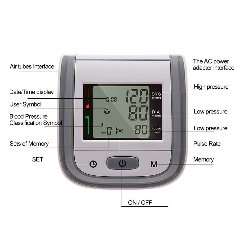 wrist blood pressure monitor BPW SIZE STRUCTURE