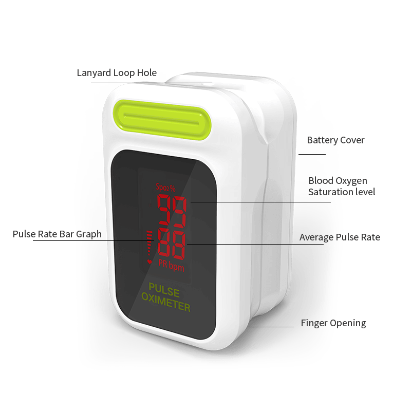 finger pulse oximeter b-85 structure