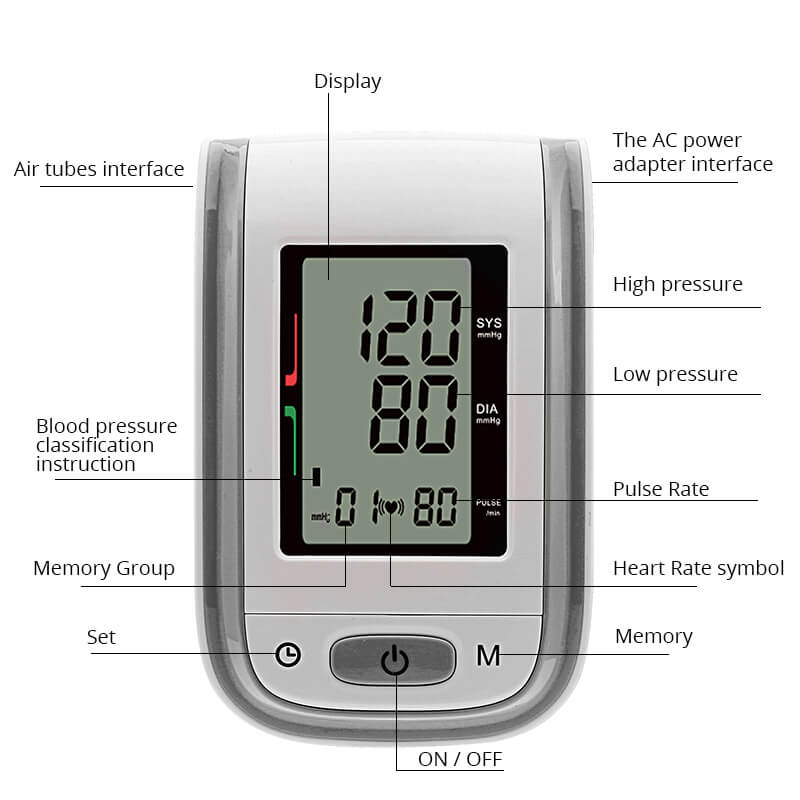 wrist blood pressure monitor BPA structure