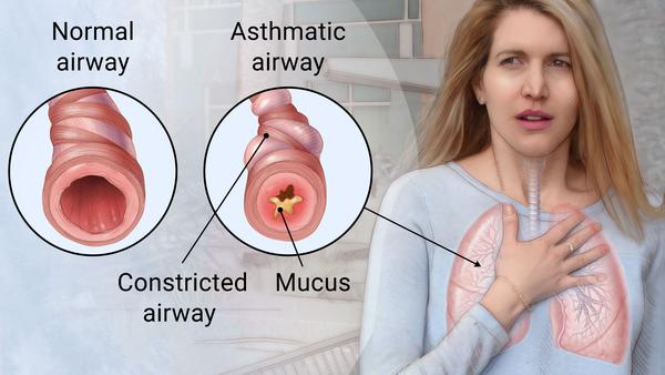Evaluation on the Pulse Oximetry and Asthma