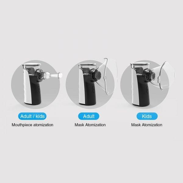 BOXYM Nebulizer N3